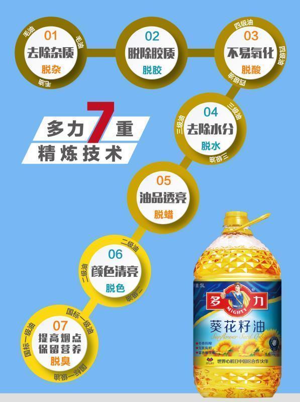 多项突破性技术加持,多力黄金3益菜籽油上市!