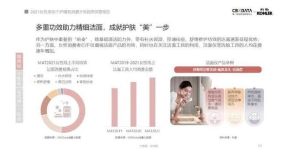 人均5支口红、4把化妆刷……消费升级的精致女性如何解决收纳难题?|CBNData报告