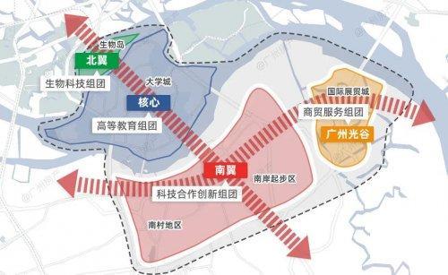 今纶论道:广州核心资产的逻辑,进入科创时代