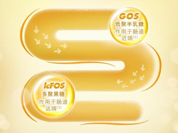 李艾同款Ofmom润尔美婴幼儿配方奶粉,帮助宝宝平稳度过换季期
