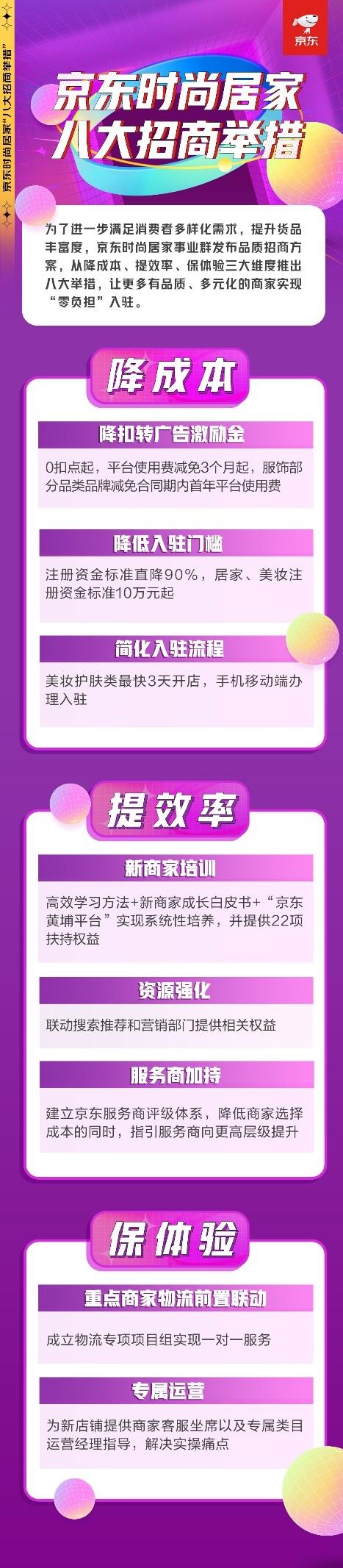 """京东11.11多举措助商家""""双降双提"""" 时尚居家搭建入驻快车道"""