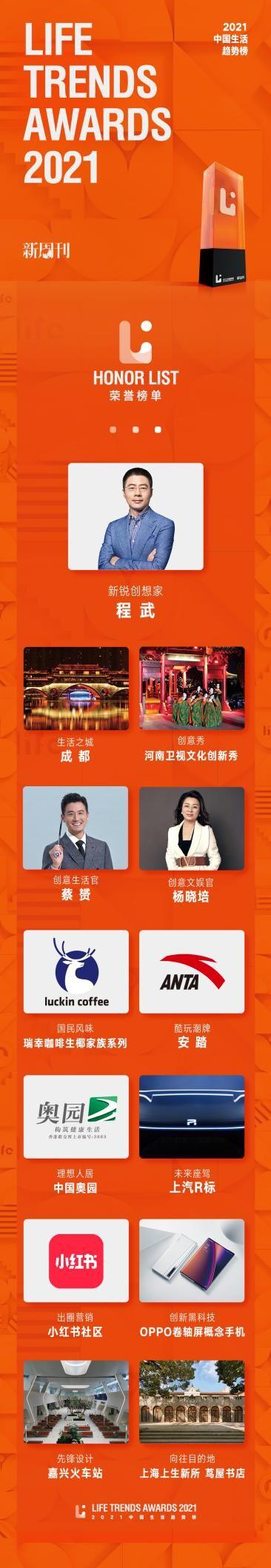 新周刊发布2021中国生活趋势榜,引领生活趋势流变