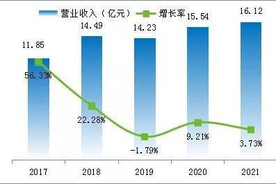 先导智能为中国新能源行业发展贡献力量