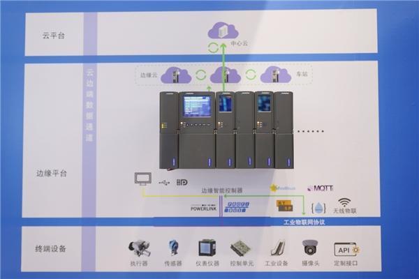 云边协同 为智慧城轨注入新活力——和利时边缘智能控制器、边缘智能一体机新品首发