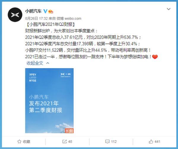 小鹏汽车2021年Q2财报发布:总收入37.61亿