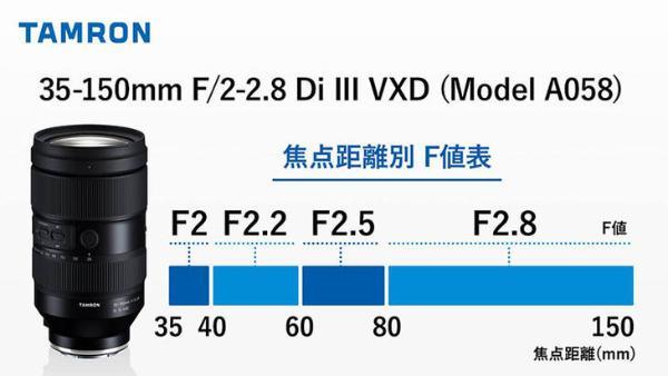 最大光圈下降速度慢 腾龙公布35-150/F2-2.8焦距与光圈变化