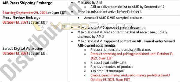 AMD新显卡RX6600传闻将于10月13号发布