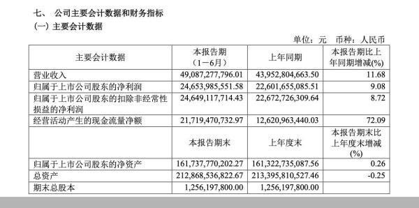 图源:贵州茅台公告截图