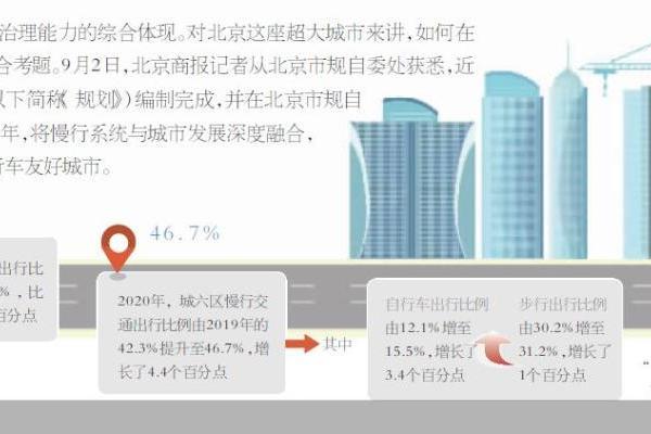 解决突出问题 北京慢行系统建设定目标