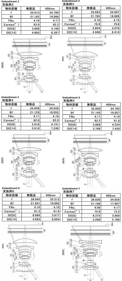 中画幅轻巧广角? 富士注册多组小光圈广角专利