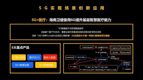 展锐工业电子:释放5G潜能,赋能千行百业