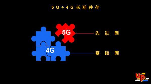 """展锐消费电子:发布""""一专多能""""新战略,坚持5G+4G共同发展"""