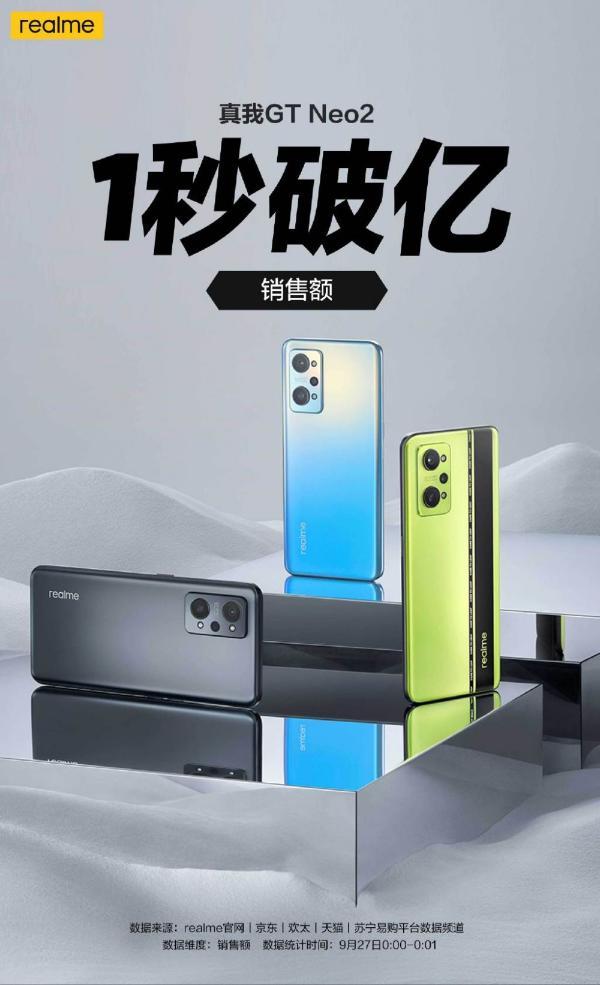 realme真我GT Neo2首销战绩亮眼 市场口碑双丰收,提前预定百万爆款