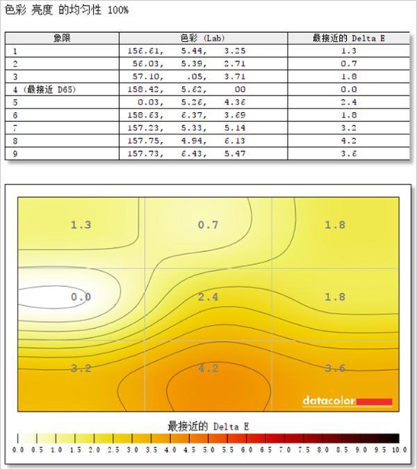 ROG PG259QNR评测:360Hz电竞超精彩!