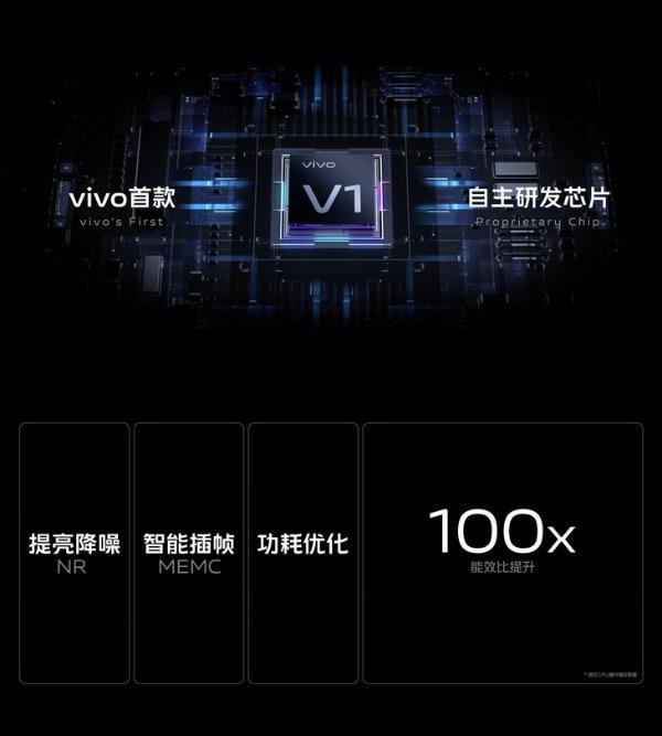 影像旗舰vivo X70 Pro+开售,首销享两年质保
