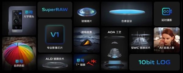 vivo自研芯片V1亮相 X70系列将首发搭载