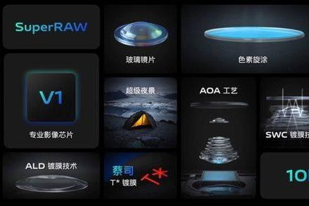 vivo V1自研芯片正式亮相,X70系列旗舰影像再升级