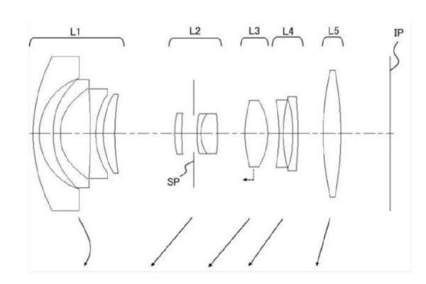 廉价超广?佳能小光圈RF16-30光学设计曝光