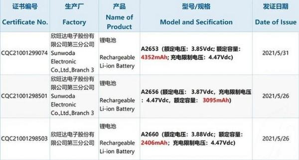 最多提升20%?苹果iPhone 13系列电量曝光