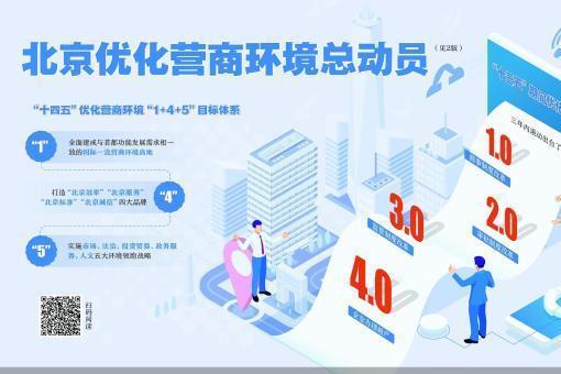优化营商环境 北京有了五年专项规划