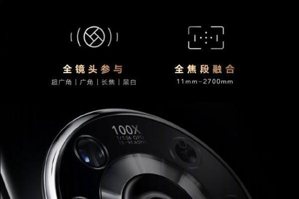 荣耀Magic3系列多主摄融合计算摄影技术发布