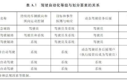 昨夜今晨:市监总局公布自动驾驶分级国家标准 中国6G专利数量已超美日总和