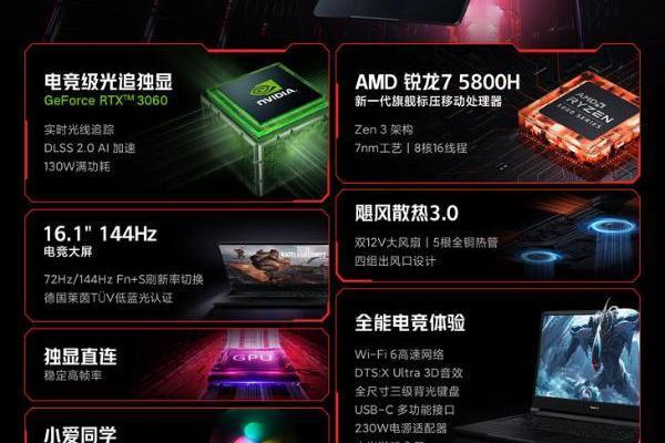 不到7千块!Redmi G 2021锐龙版将正式开售